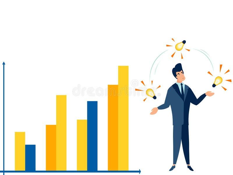 Le niveau du revenu et des dépenses Idées de jonglerie réussies pour des affaires Style plat Vecteur de bande dessin?e illustration stock