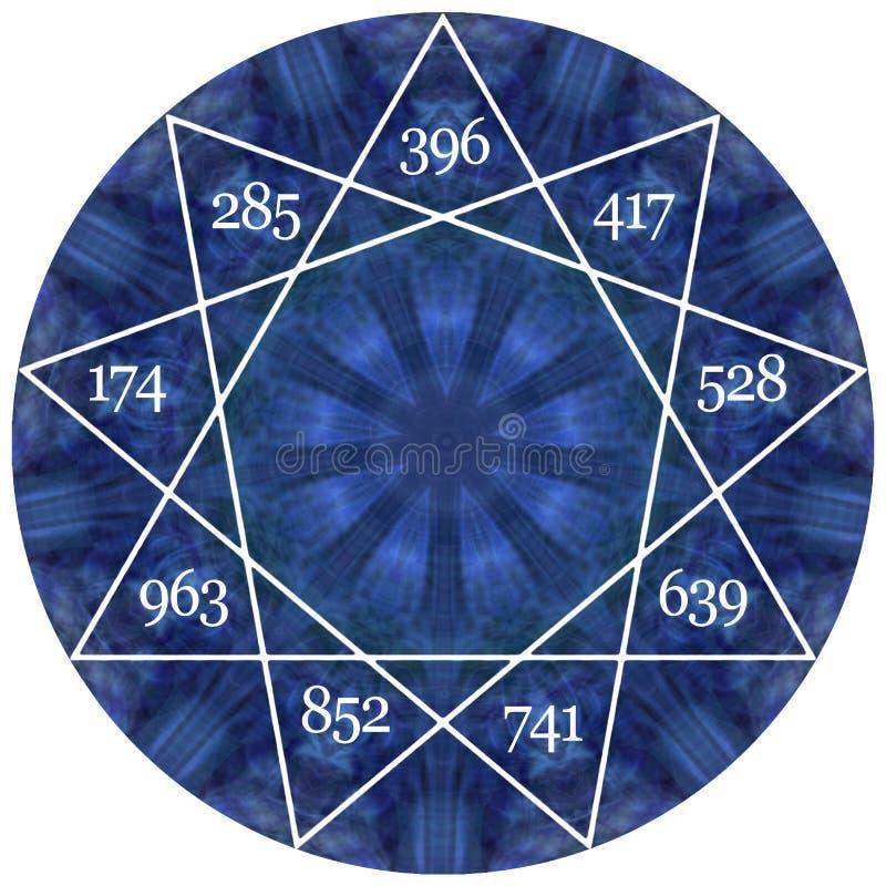 Le nove frequenze di guarigione del Solfeggio illustrazione vettoriale