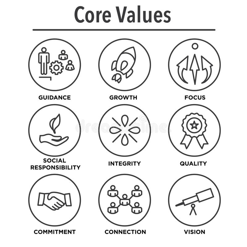 Le noyau de société évalue des icônes d'ensemble pour des sites Web ou Infographics illustration stock
