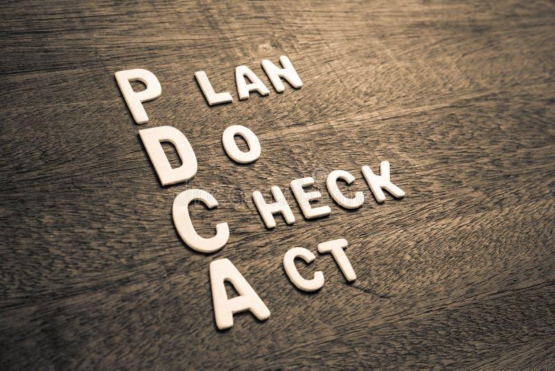 Le plan de PDCA font l'acte de contrôle images libres de droits