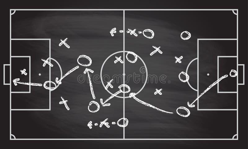 Le plan de stratégie de jeu du football ou de football sur la texture de tableau noir avec la craie a frotté le fond illustration libre de droits