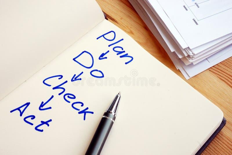 Le plan font la Loi de contrôle PDCA écrite sur la page image stock