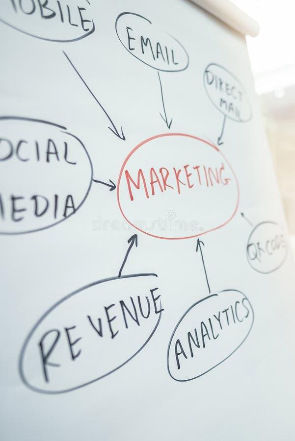 Le plan marketing écrivent sur le livre blanc pour la réunion et l'échange d'idées d'entrepreneur image stock