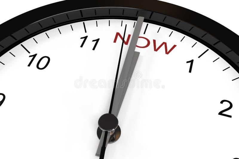 Le plan rapproché d'horloge avec maintenant expriment illustration stock