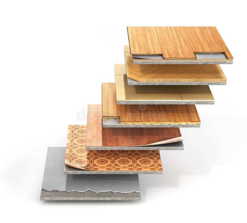 Le plancher dactylographie le revêtement Installation de plancher illustration stock