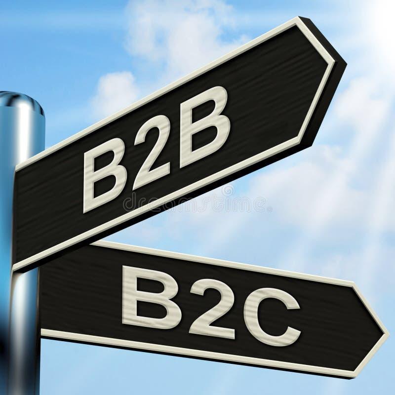 Le poteau indicateur de B2B B2C signifie l'association d'affaires et l'esprit de relations illustration libre de droits