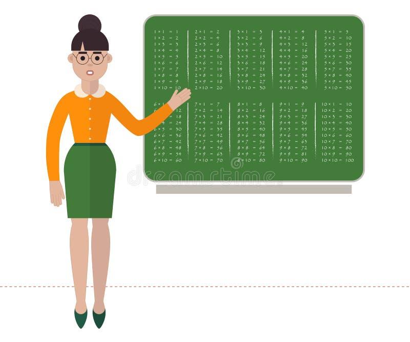 Le professeur strict en verres montre la table de multiplication sur le conseil pédagogique vert De style de vecteur d'illustrati illustration de vecteur