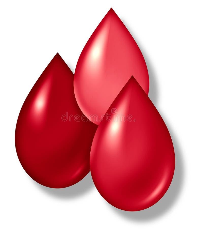 Le sang relâche le symbole illustration de vecteur