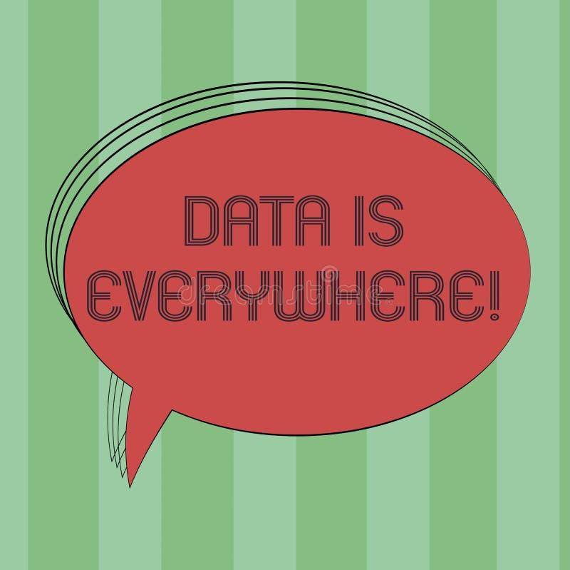 Le signe des textes montrant des données est partout La forme crue ou mal organisée de l'information conceptuelle de photo se réf illustration libre de droits
