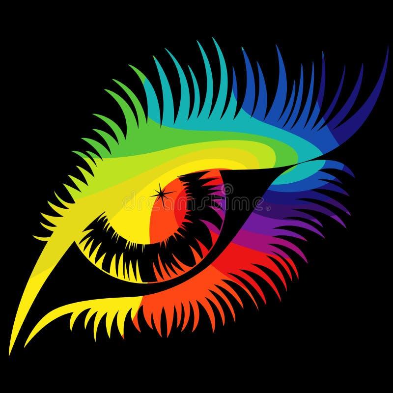 Le spectre colore l'oeil humain illustration de vecteur