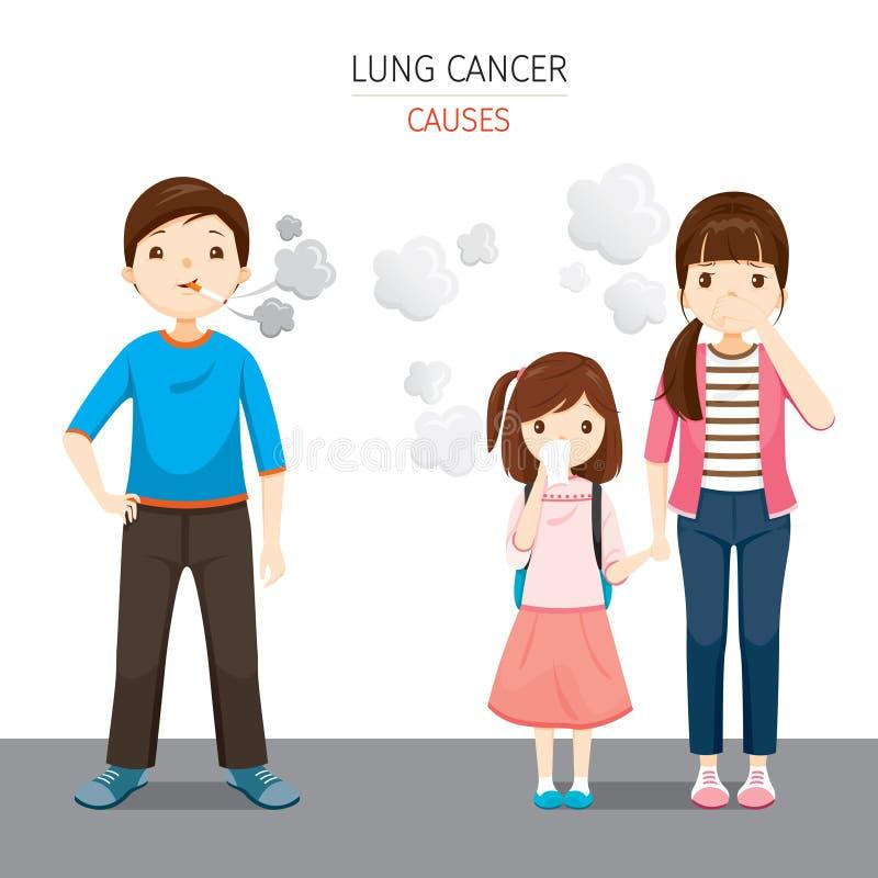 Le tabagisme, la femme et les enfants d'homme ferment des nez illustration de vecteur