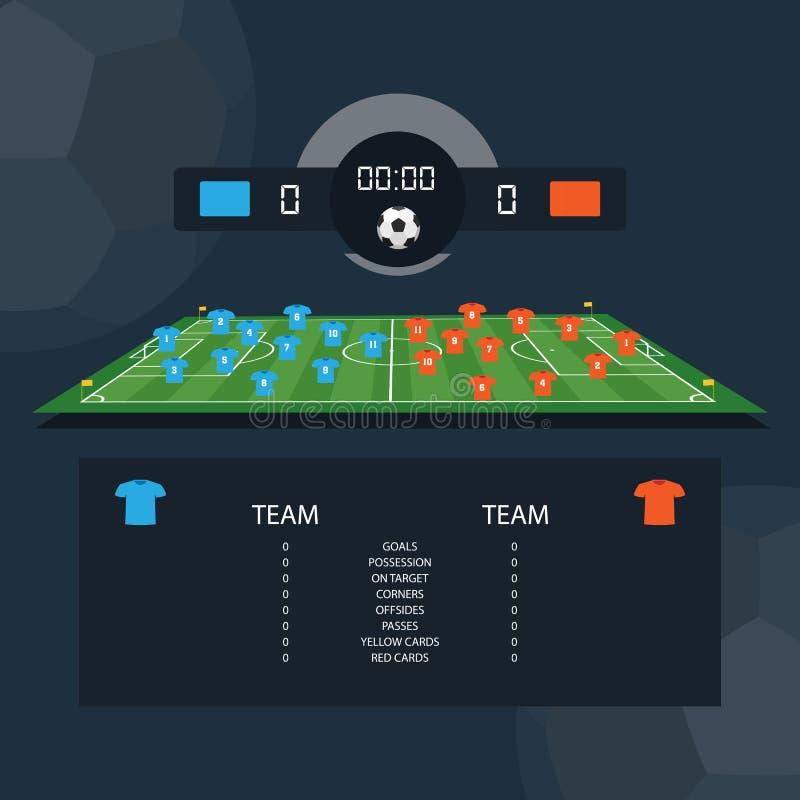 Le tableau indicateur et les statistiques de match de football prévoient entre deux équipes d'exemple Conception plate illustration libre de droits