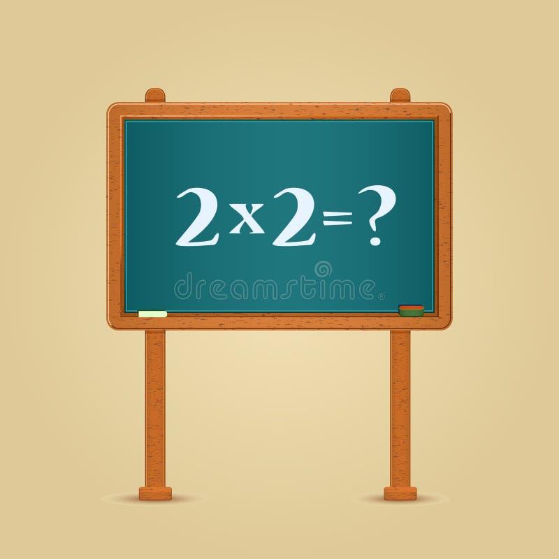 Le tableau noir avec simple se multiplient et équation illustration libre de droits