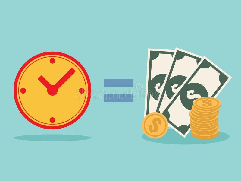 Le temps, c'est de l'argent dans les affaires illustration stock