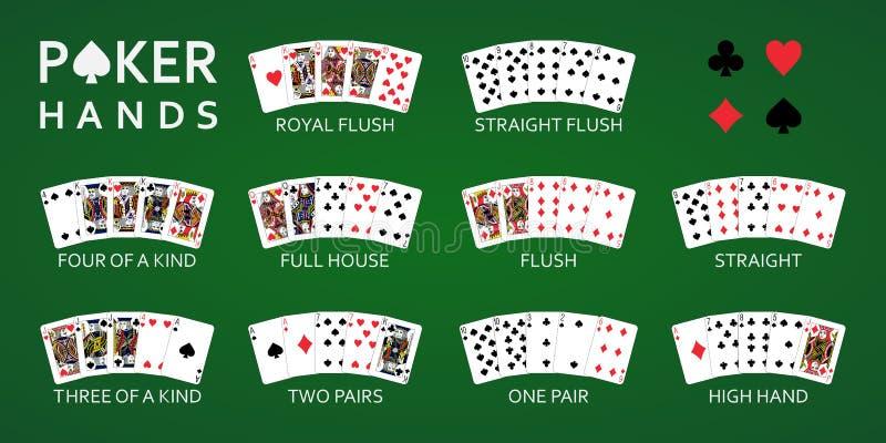 Le Texas les tiennent ensemble de combinaison de rangs de main de poker illustration stock