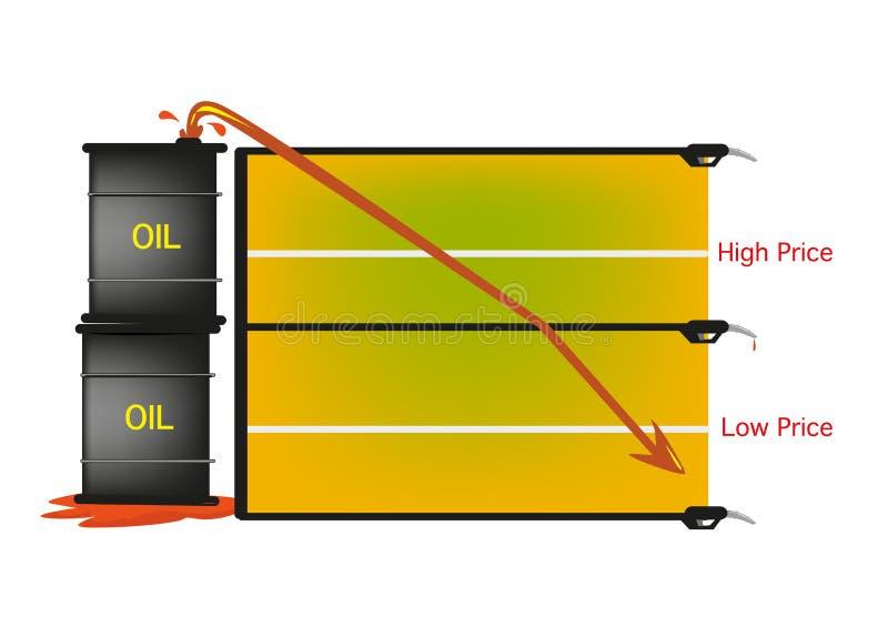 Le tonneau à huile évalue des plongeons à tout le bas de temps illustration de vecteur