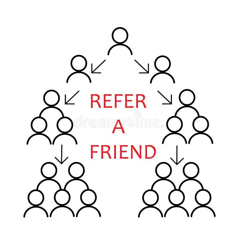 Le vecteur se réfèrent une icône d'ami dans le style linéaire ?l?ment d'Infographic Référez-vous un milieu de concept d'ami pour  illustration stock