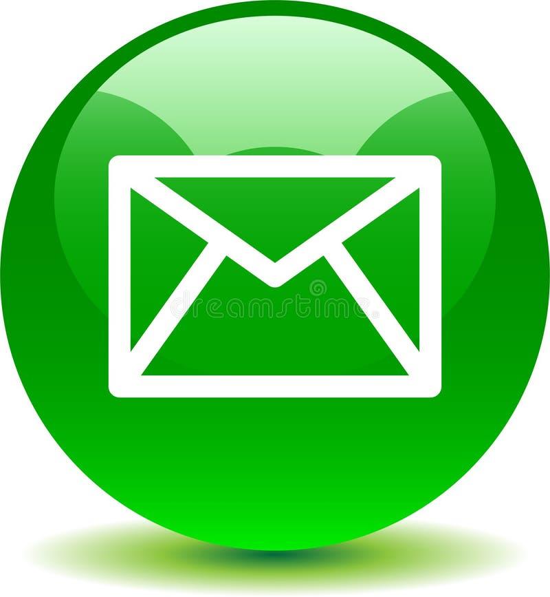 Le Web d'icône de courrier de contact boutonne le vert illustration stock