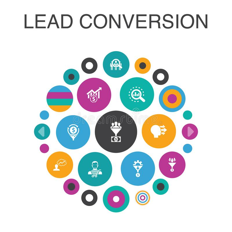 Lead conversion Infographic circle. Concept. Smart UI elements sales, analysis, prospect, customer royalty free illustration