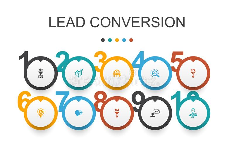 Lead conversion Infographic design. Template.sales, analysis, prospect, customer simple icons royalty free illustration