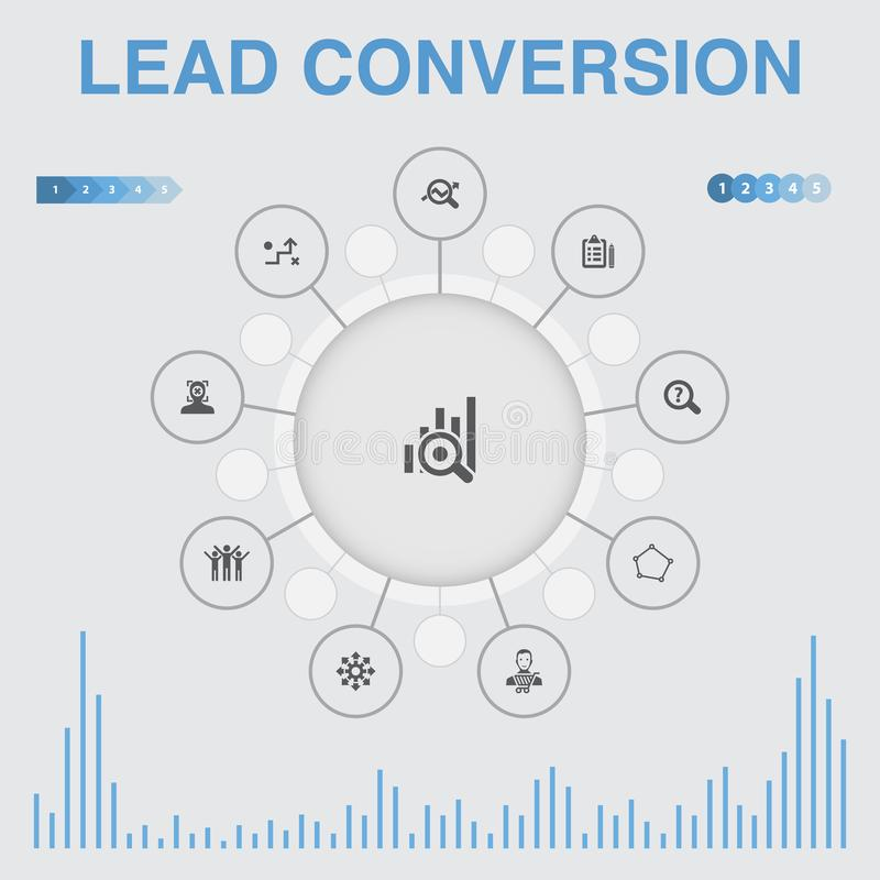 Lead conversion infographic with icons. Contains such icons as sales, analysis, prospect, customer royalty free illustration