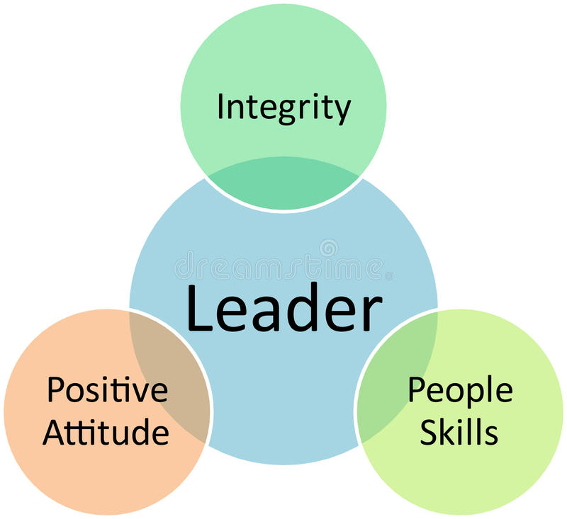Leader business diagram stock illustration