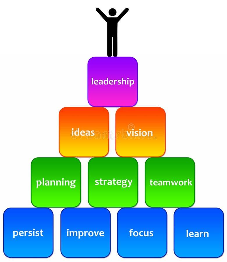 Download Leadership stock illustration. Illustration of achieving - 22497565