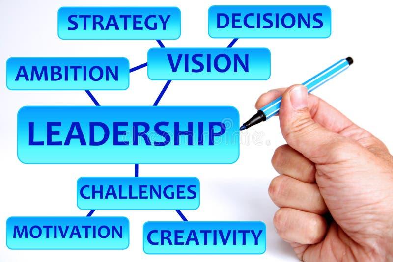 Download Leadership stock illustration. Image of integrity, focus - 23158668