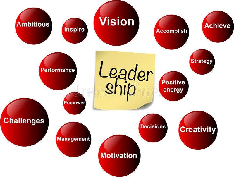 Leadership. Clear image of the leadership elements stock illustration