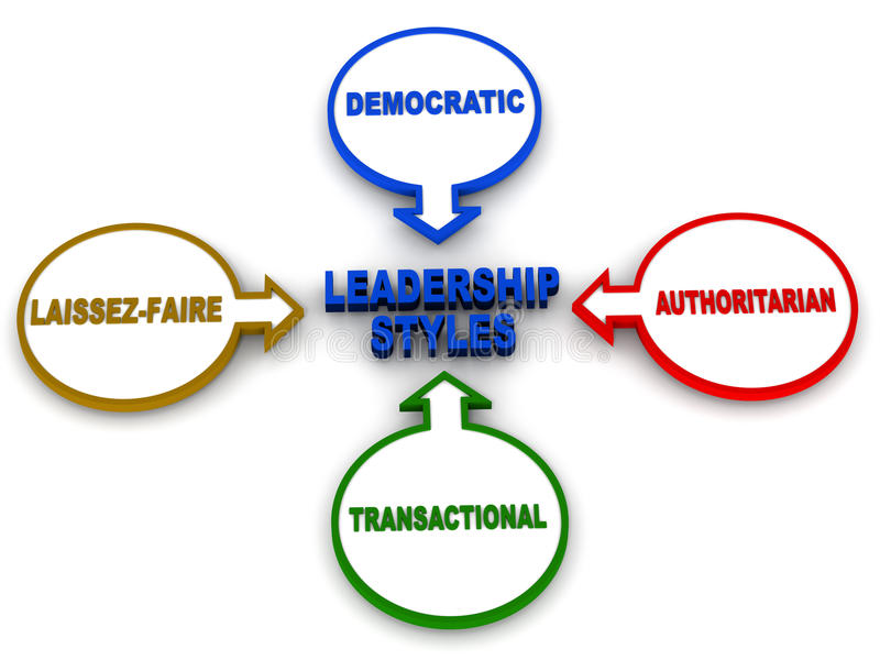 Leadership styles. Styles of leadership, laissez-faire authoritarian transactional democratic in a 3d representation on white background stock illustration