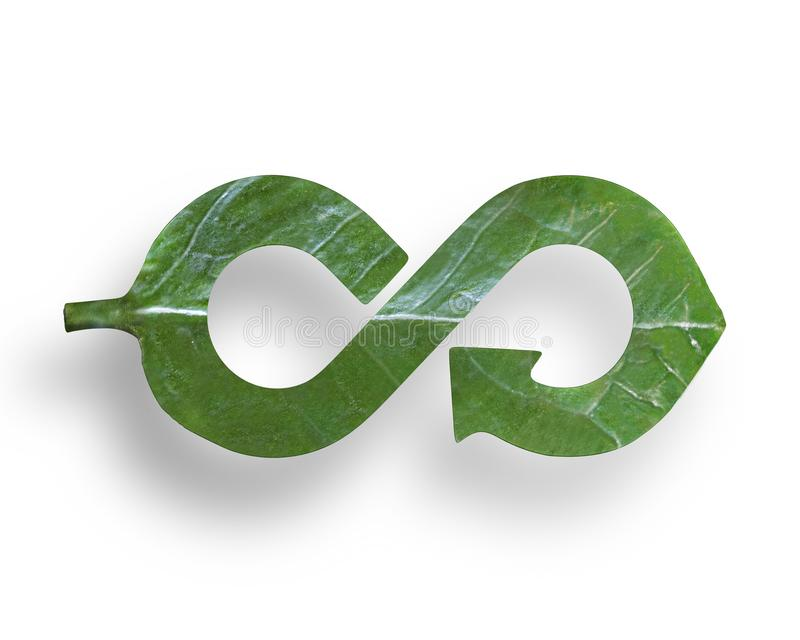 Leaf in form of arrow infinity recycling shape, circular economy. Green Eco-friendly and circular economy concept, leaf in form of arrow infinity recycling shape stock images