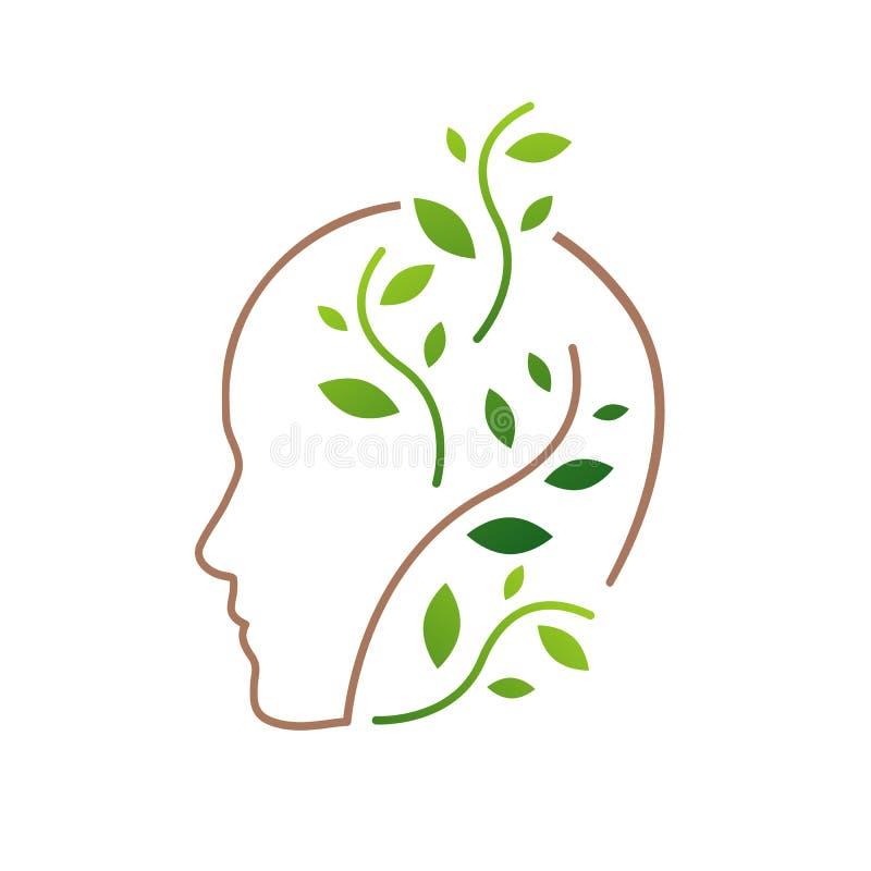 Leaf on Human head for brain nutrition logo design vector. Illustration, shape, medical, label, abstract, vegetarian, green, art, connect, idea, science, plant vector illustration