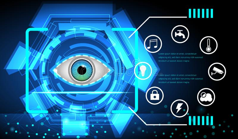 Abstract Digital eye scan Sci-fi futuristic user interface. Technology background. Smart home Security technology concept stock illustration