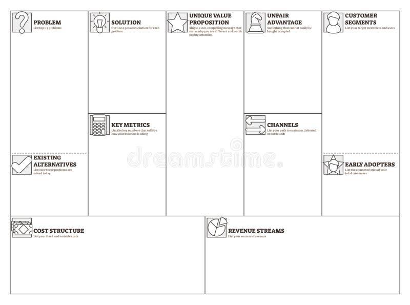 Lean canvas vector illustration. Business plan presentation blank template. stock illustration