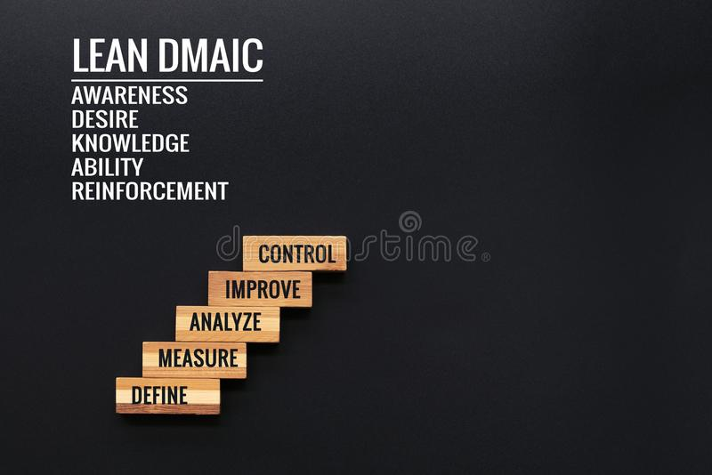 LEAN DMAIC business improvement concept. wooden step with text define, measure, analyze, improve and control with copy space stock photo