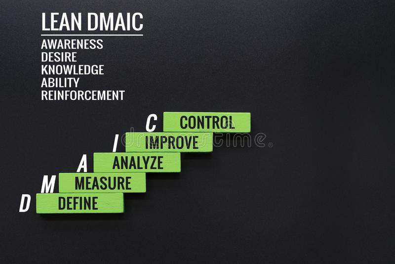 LEAN DMAIC business improvement concept. wooden step with text define, measure, analyze, improve and control with copy space royalty free stock images