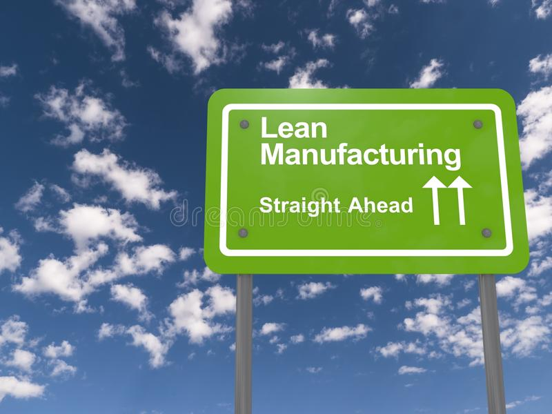 Lean manufacturing sign. Lean manufacturing straight ahead sign with blue sky and cloudscape background royalty free stock photography