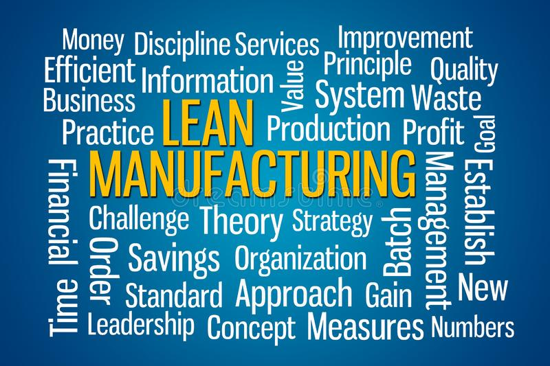 Lean Manufacturing Word Cloud stock illustration