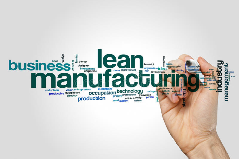 Lean manufacturing word cloud royalty free stock photo