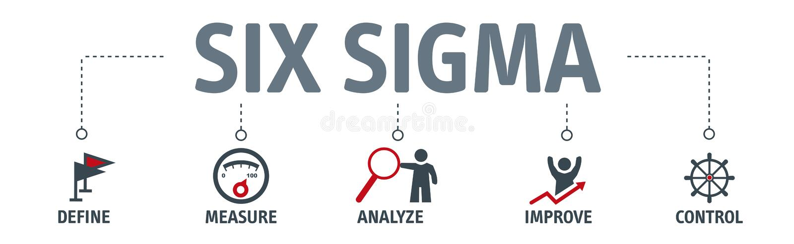 Lean six sigma concept vector illustration with text and related. Banner lean six sigma vector illustration concept with keywords and icons stock illustration