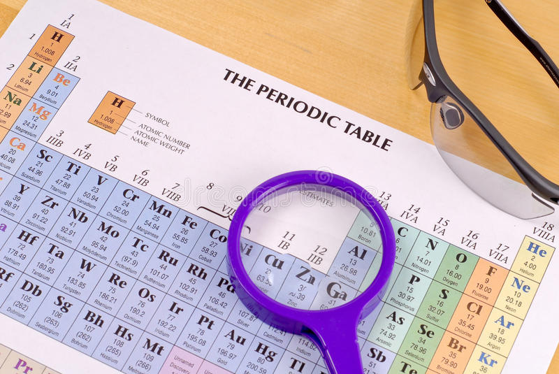 Learning Chemistry. With Periodic Table stock photos