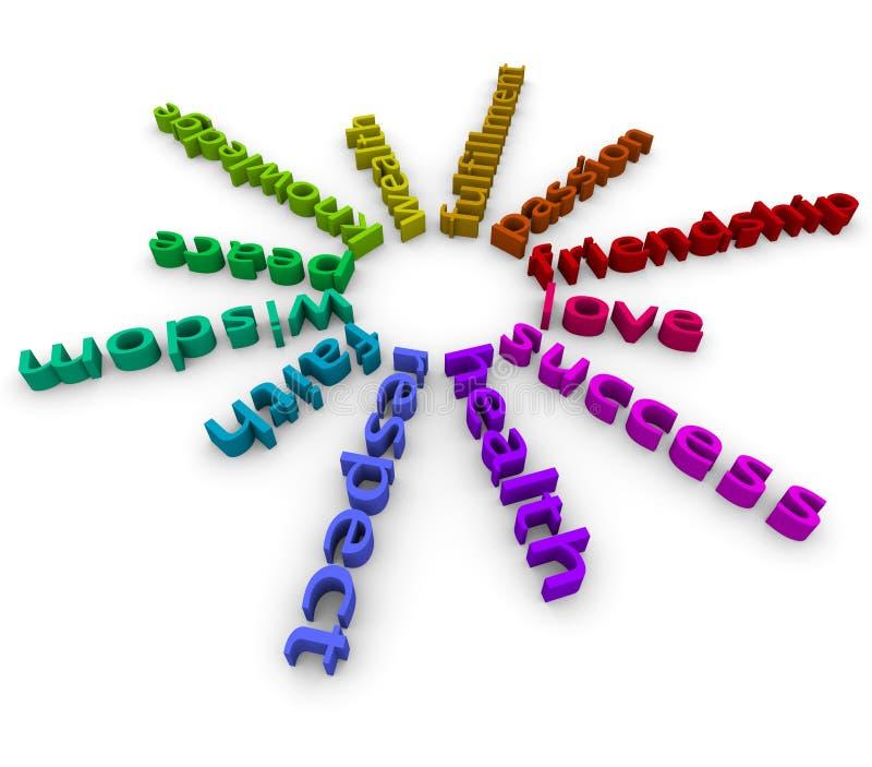 Leben-Ziele - Liebe, Frieden, Klugheit, Respekt und mehr stock abbildung