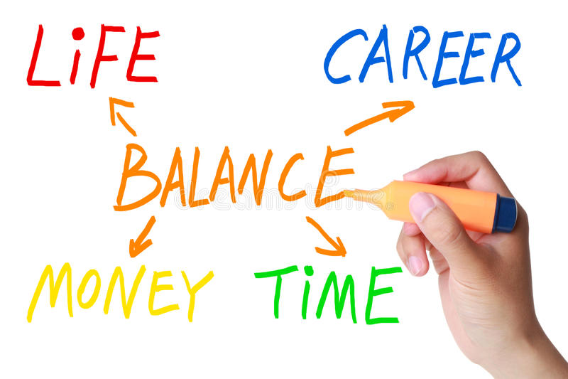 Lebengeldkarriere-Zeitbalance lizenzfreies stockbild