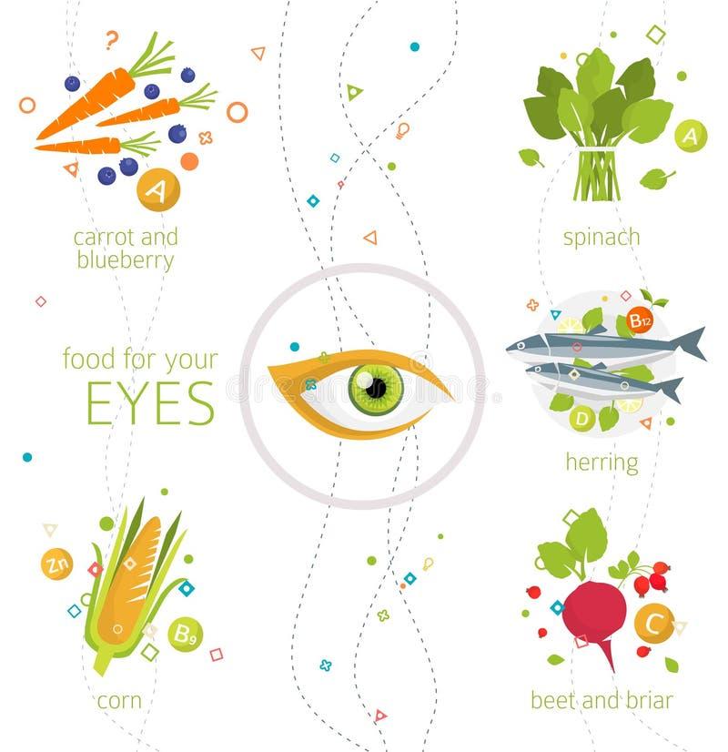 Lebensmittel für Ihre Augen stock abbildung