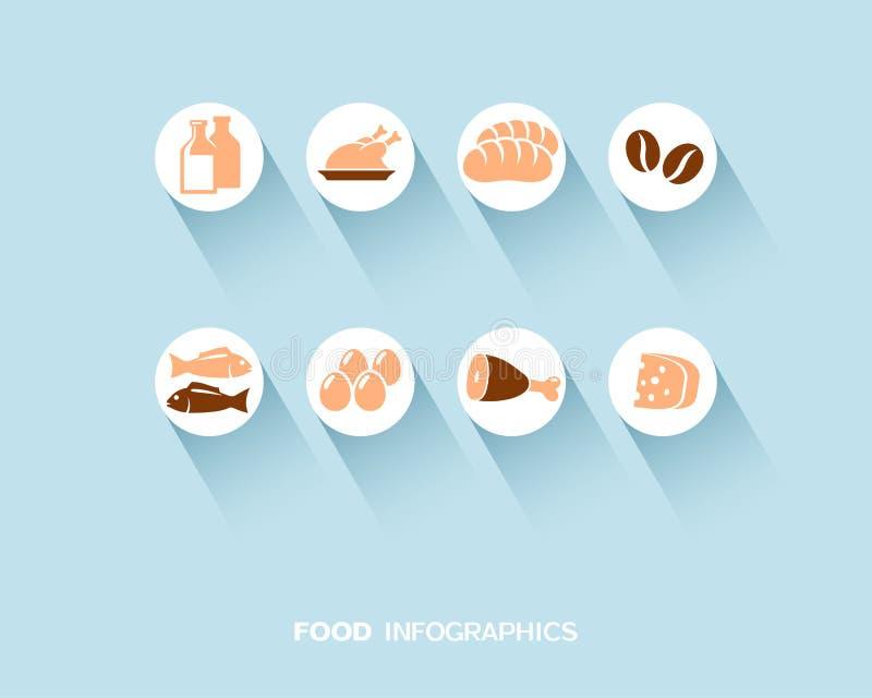 Lebensmittel infographic mit den flachen Ikonen eingestellt vektor abbildung