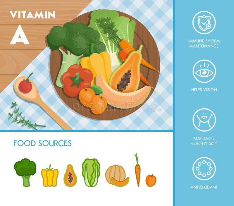 Lebensmittel und Vitamine vektor abbildung