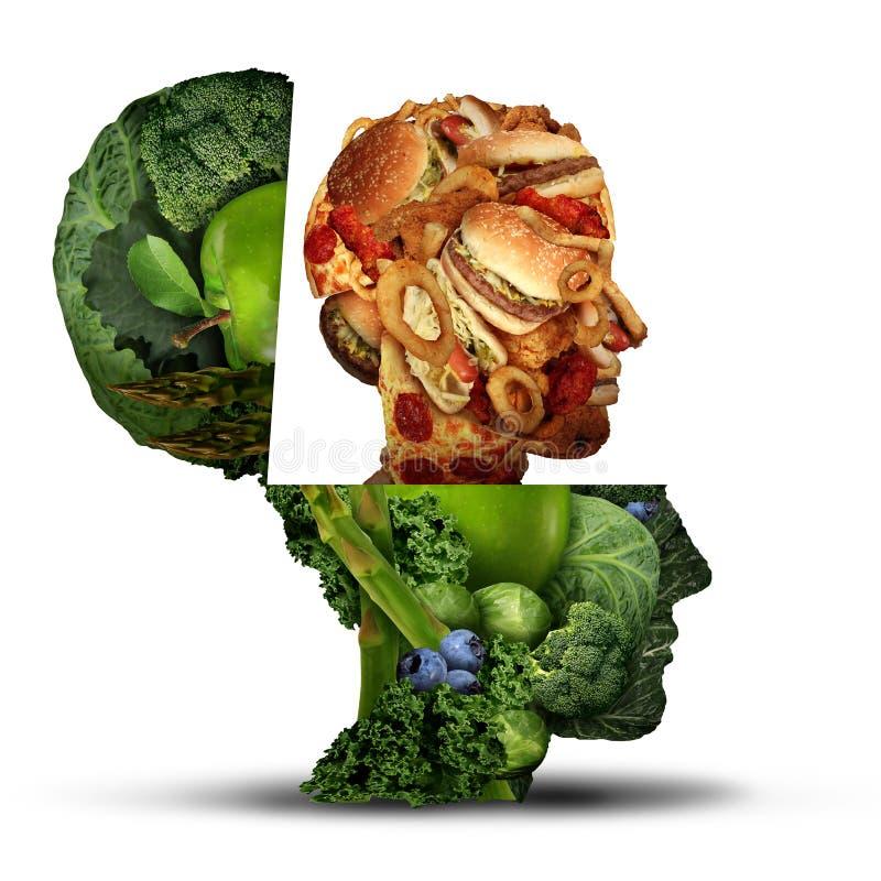 Lebensmittelheftige verlangen stock abbildung