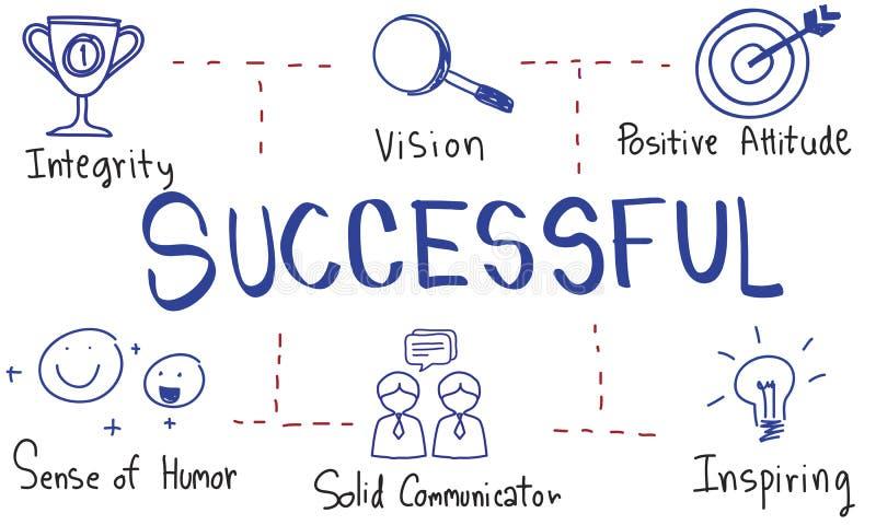 Ledarskapframgångexpertis som drar grafiskt begrepp royaltyfri illustrationer