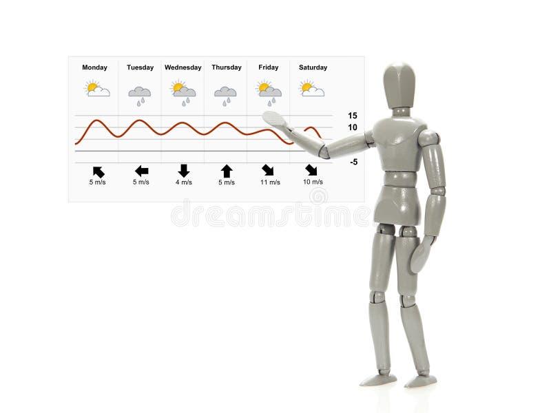 Ledenpop met weervoorspelling stock foto