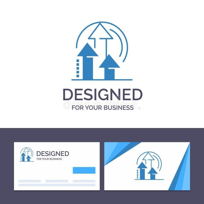 Ledning för idérik mall för affärskort och logo, metod, kapacitet, produktvektorillustration royaltyfri illustrationer